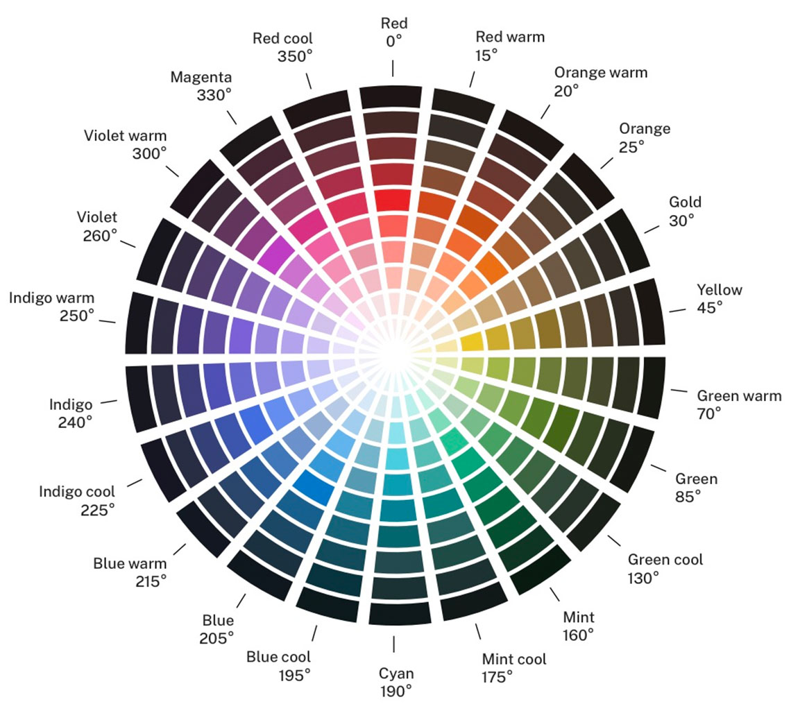 USWDS  standard color wheel