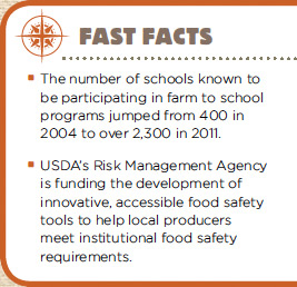 The number of schools known to be participating in farm to school programs jumped from 400 in 2004 to over 2,300 in 2011.