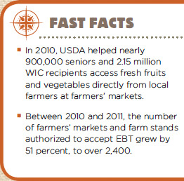 In 2010, USDA helped nearly 900,000 seniors and 2.15 million WIC recipients access fresh fruits and vegetables directly from local farmers at farmers' markets.