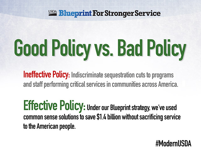 Good Policy vs. Bad Policy. Ineffective Policy: Indiscriminate sequestration cuts to programs and staff performing critical services in communities across America. Effective Policy: Under our Blueprint strategy, we've used common sense solutions to save $1.4 billion without sacrificing service to the American people. #ModernUSDA
