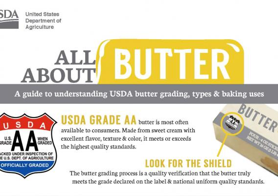 Agricultural Marketing Service butter infographic
