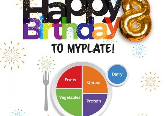 Happy Birthday to MyPlate graphic