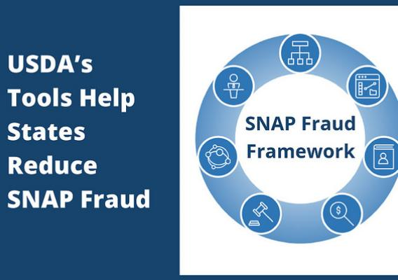 SNAP Fraud Framework graphic