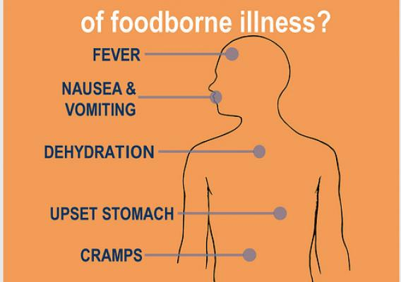 Foodborne illness symptoms