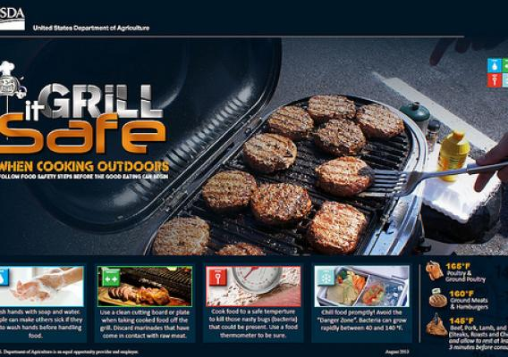 Grill It Safe Infographic. Click on the image to download a PDF version of the infographic.