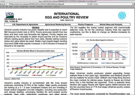 A screenshot of the International Egg and Poultry Review.  The weekly report provides an overview of international poultry and egg markets that are current or potential export destinations for U.S. producers.
