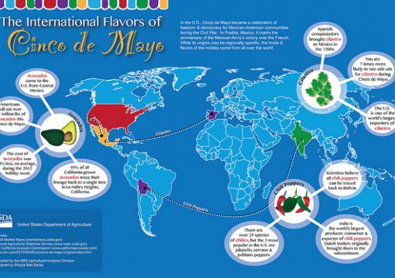 Learn about some Cinco de Mayo staples by exploring our infographic (click for larger version).