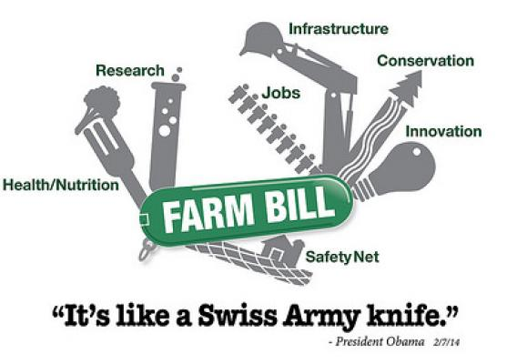 Farm Bill graphic.