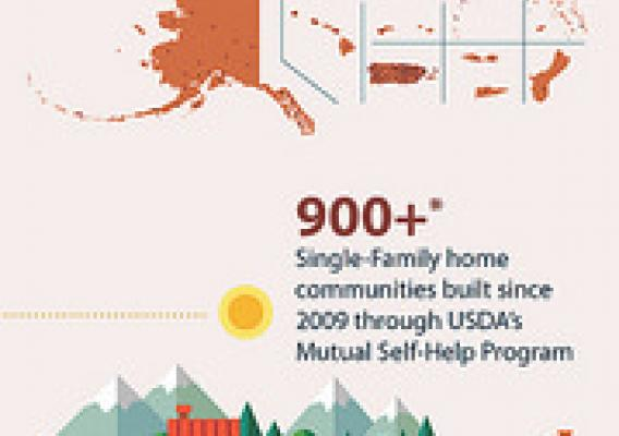 Building Communities Together Nationwide infographic