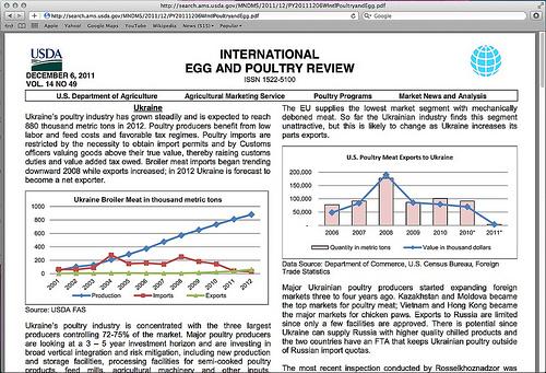 International Market Analysis Just a Mouse Click Away | USDA